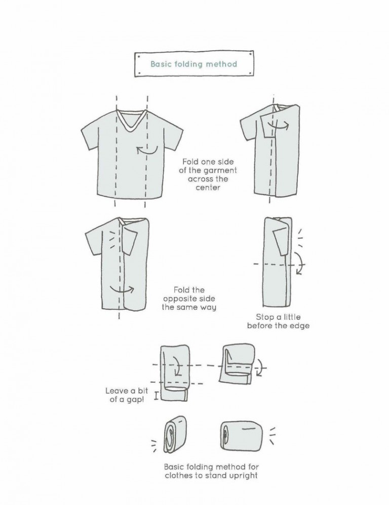 marie-kondo-fold-short-sleeve-shirt-konmari-spark-joy-768x997